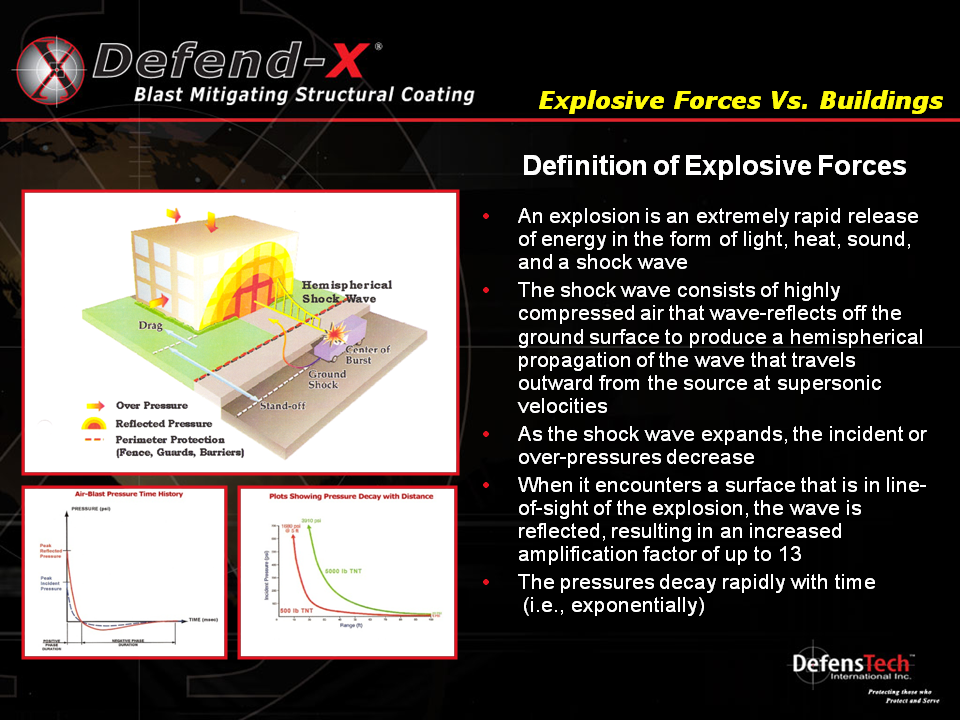 Definition of Explosive Forces