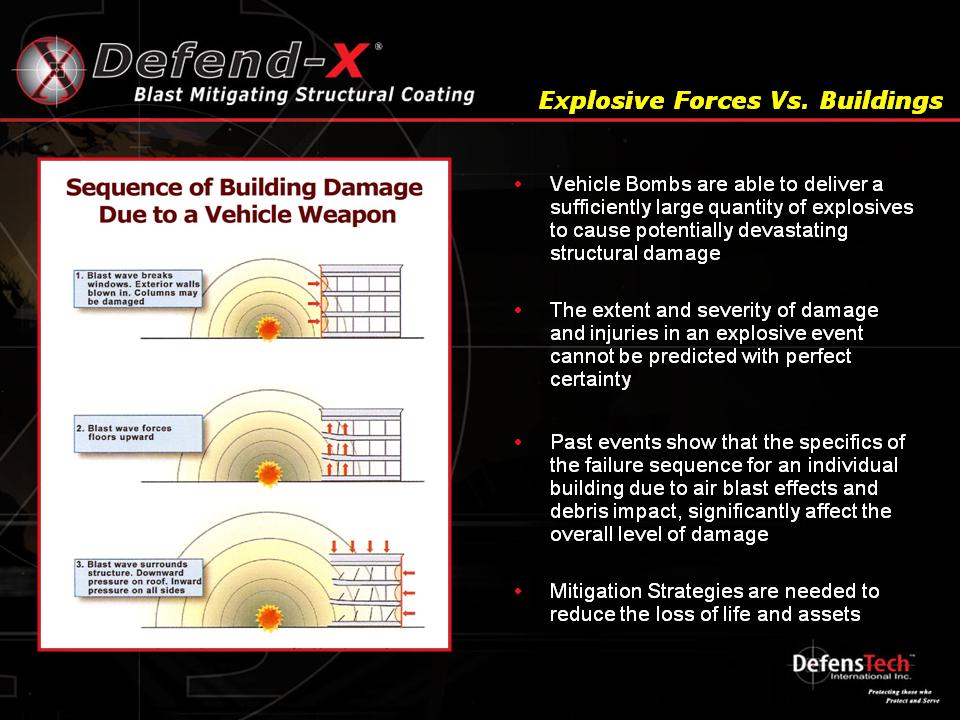 Vehicle Bombs