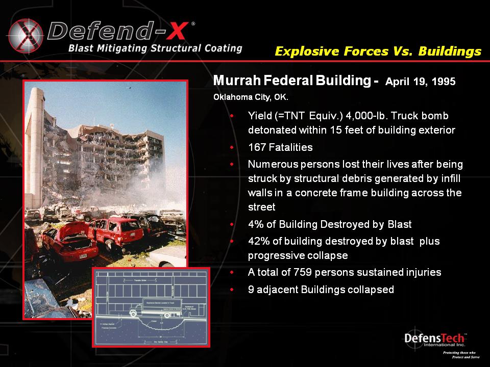 Murrah Federal Building
